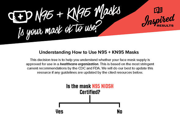N95-KN95-Masks-Ok-to-Use