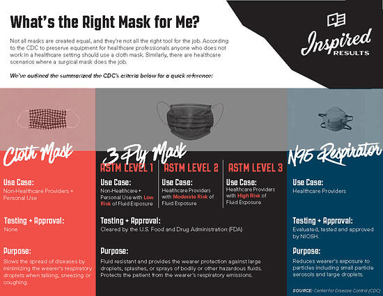 Whats-the-Right-Mask-for-Me-b